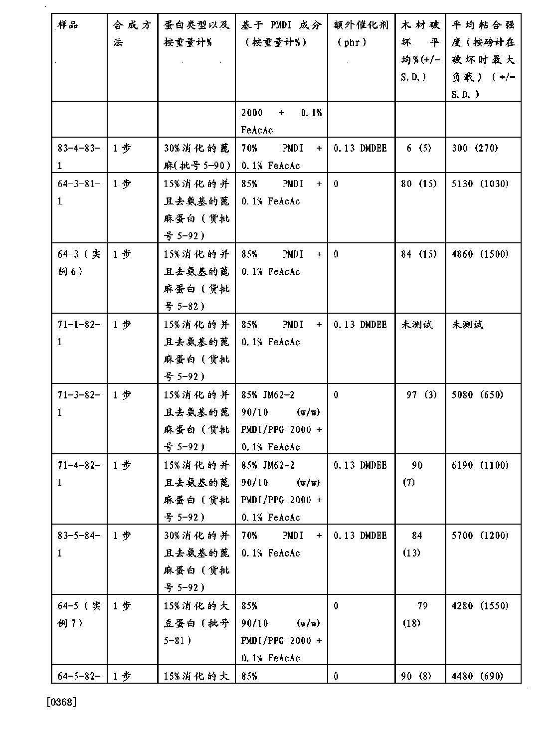 Figure CN102439056BD00611