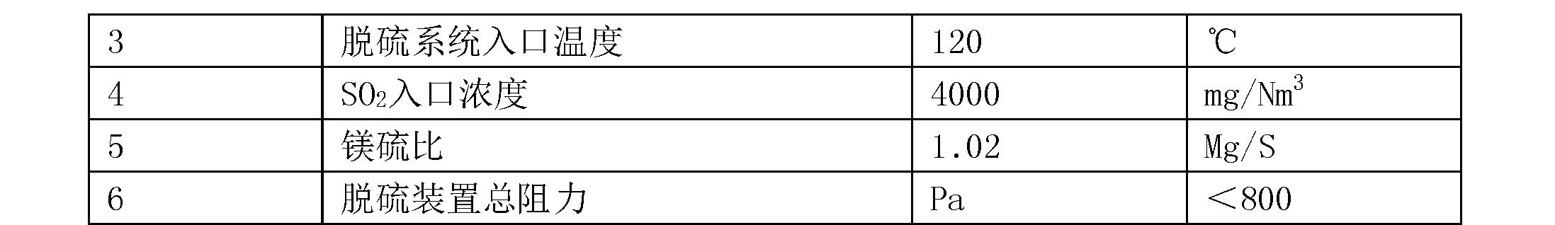Figure CN104495886BD00121