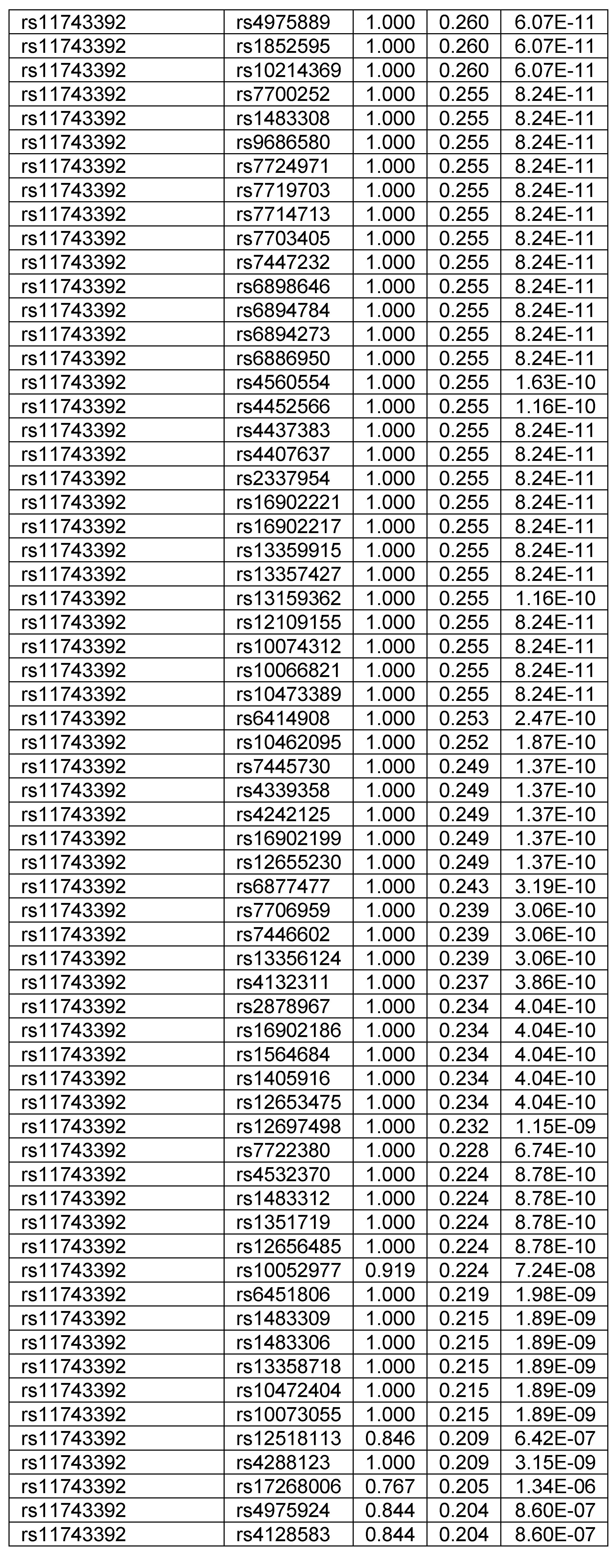 Figure 112009078431185-PCT00019
