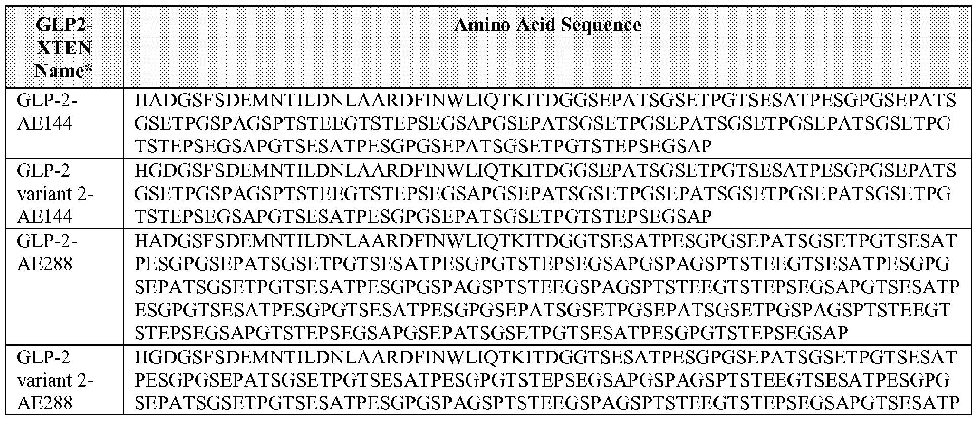 Figure imgf000207_0002