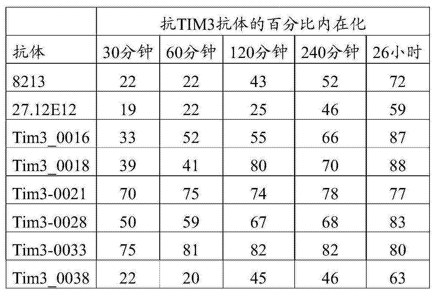 Figure CN107001475AD00644