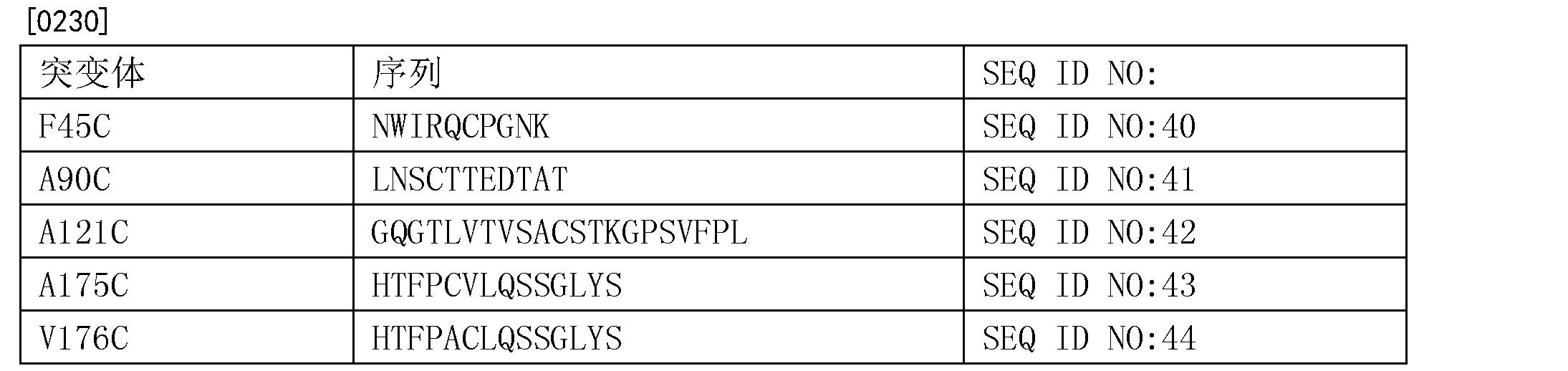Figure CN103068406BD00423