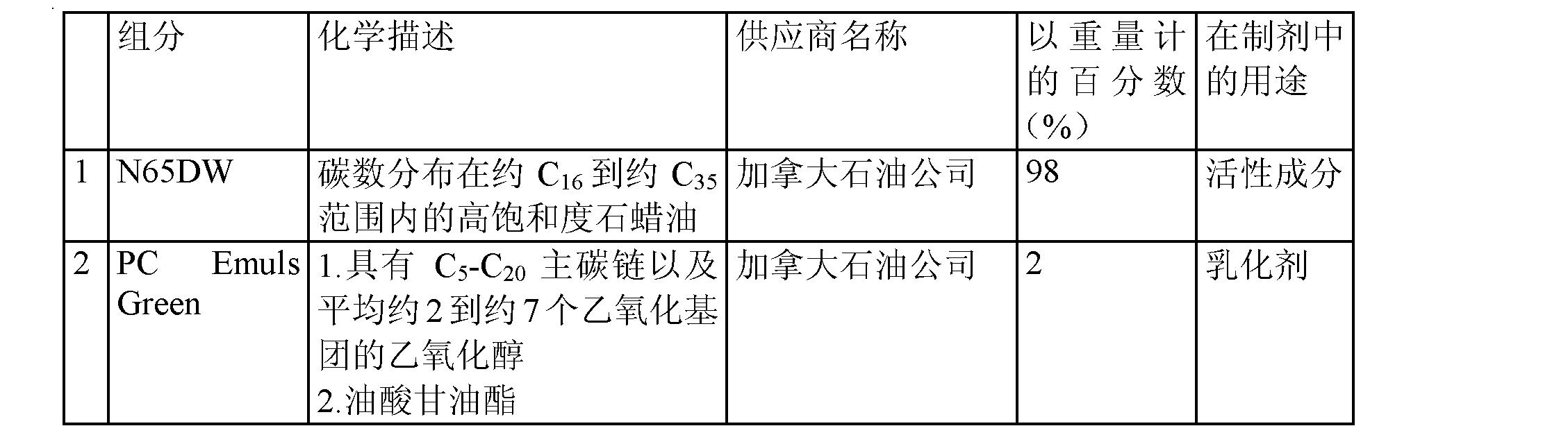 Figure CN102215692AD00131