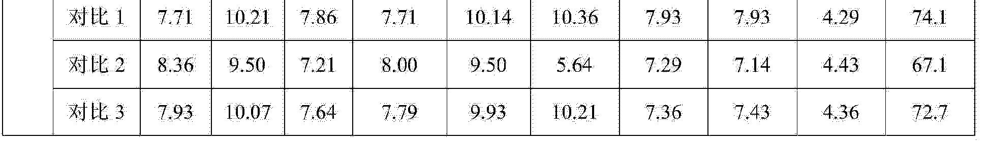 Figure CN104544544AD00101