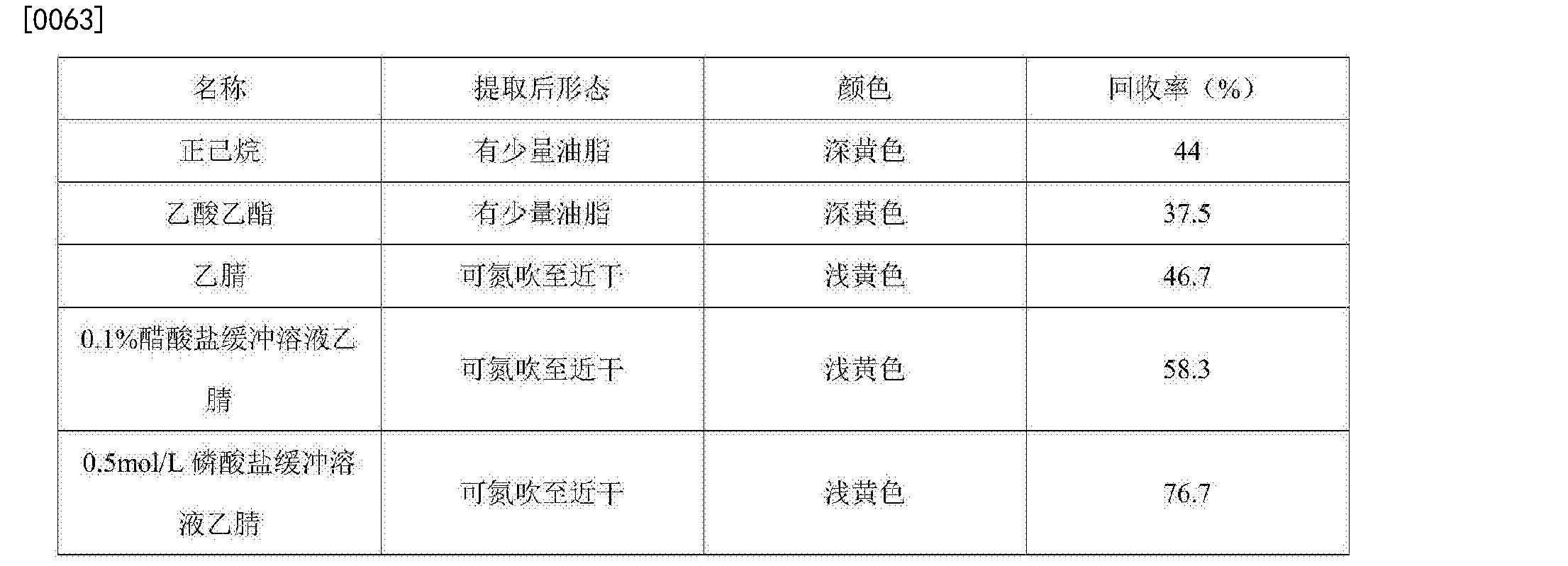 Figure CN106383180AD00091