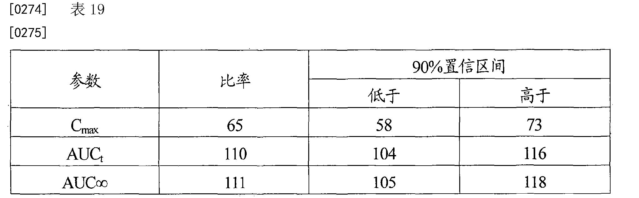 Figure CN101394840BD00232