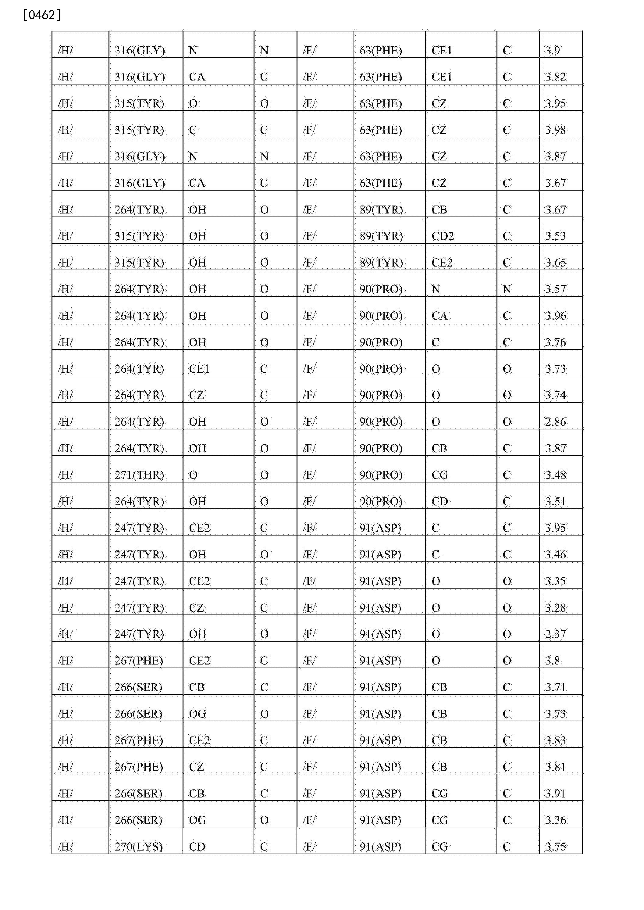 Figure CN105744954AD00881
