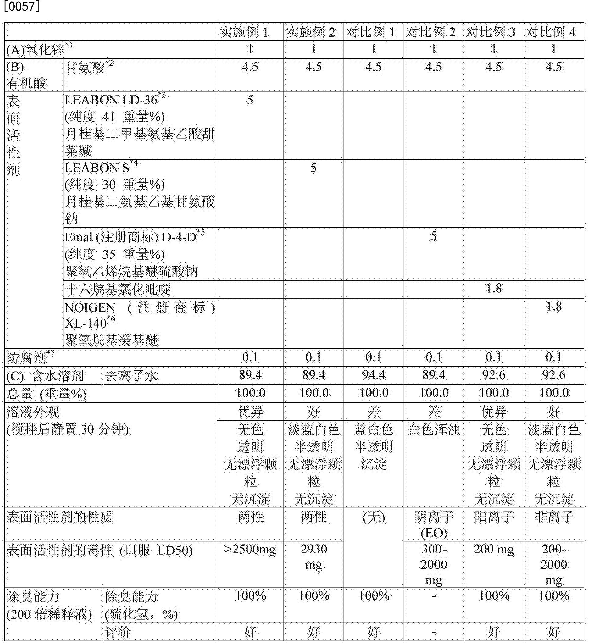 Figure CN108601856AD00071