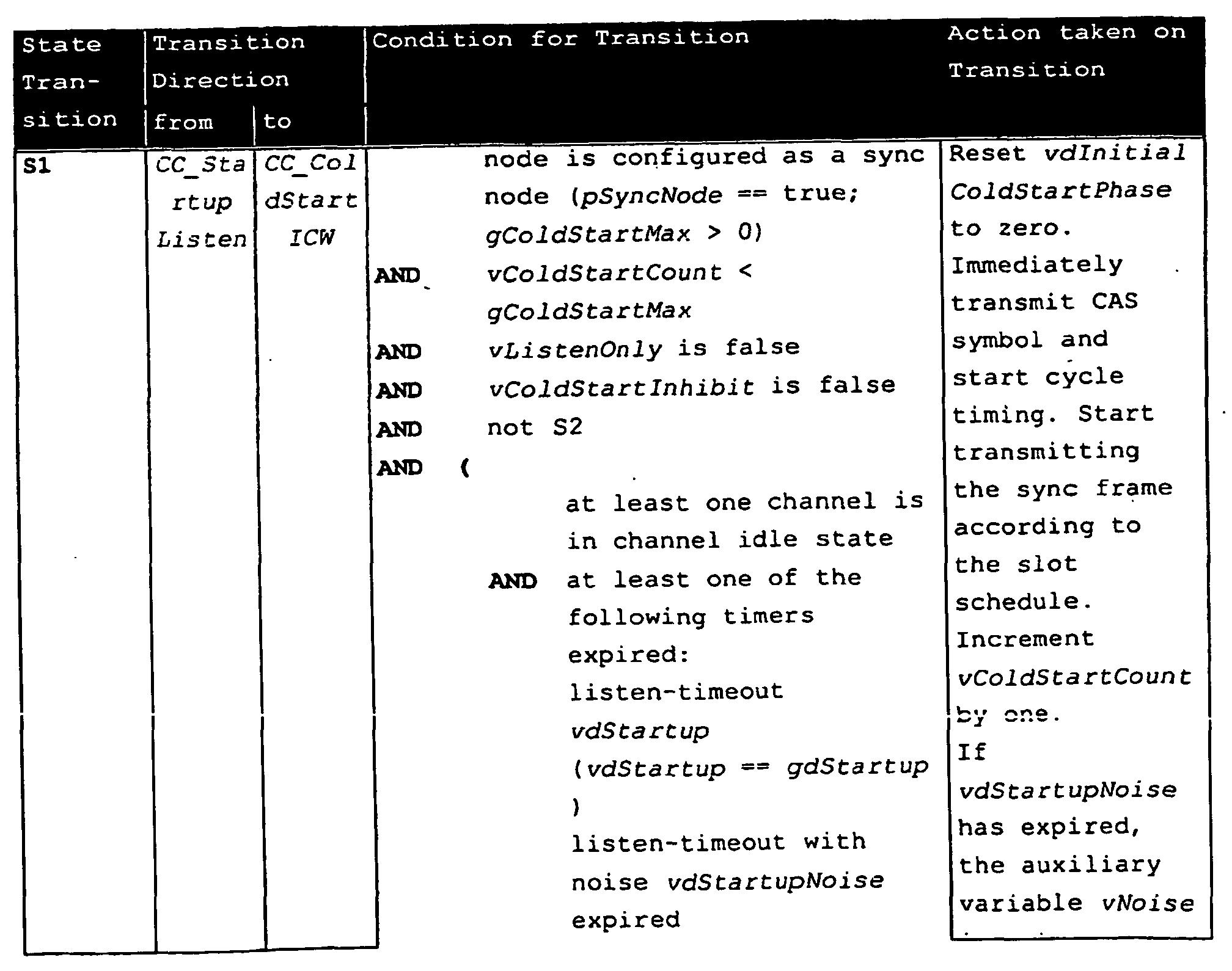 Figure 02900001