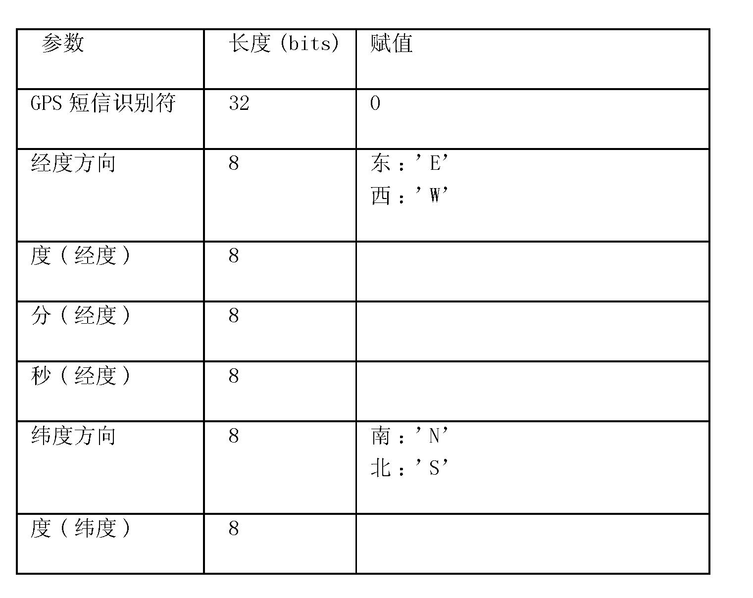 Figure CN101839988BD00061