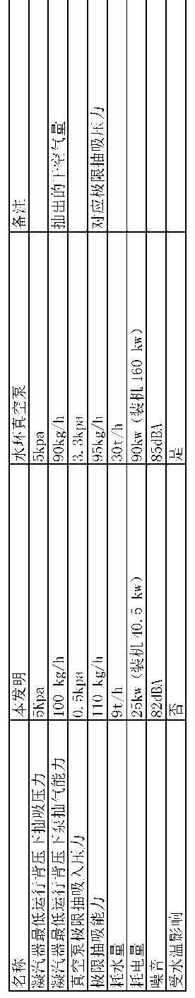 Figure CN104776013AD00041