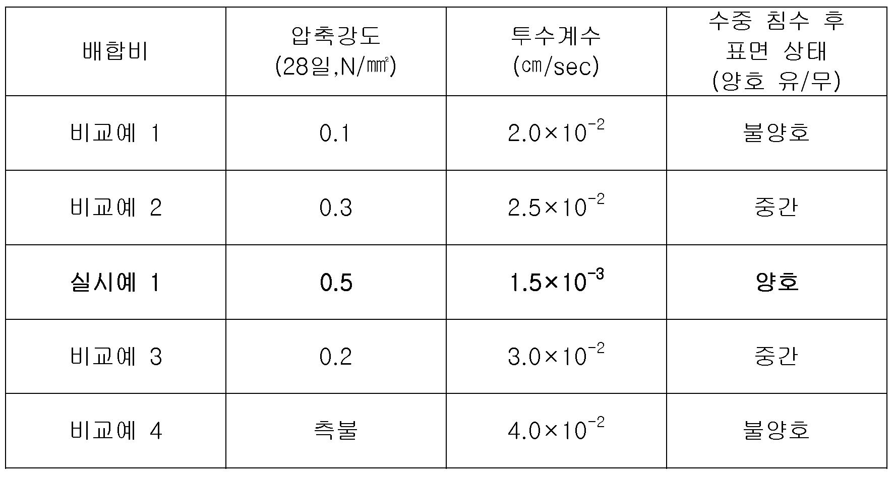 Figure 112008034164943-pat00001