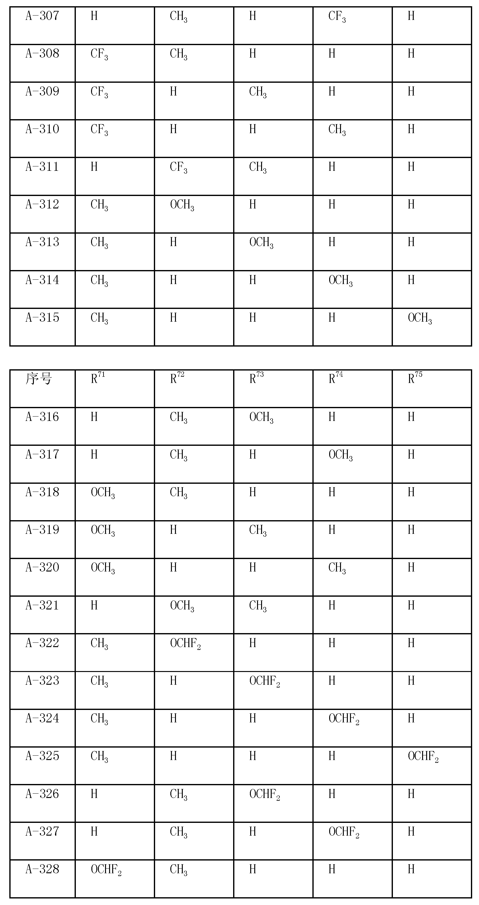 Figure CN102803232AD00441