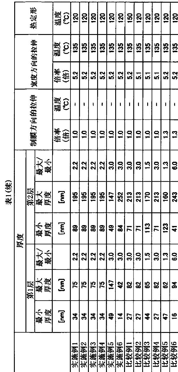Figure CN102652063BD00291