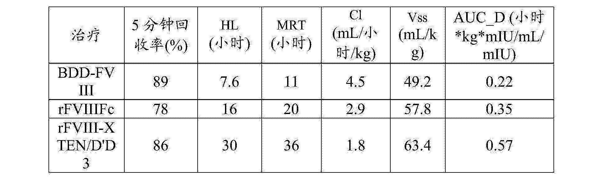 Figure CN104661674AD01781