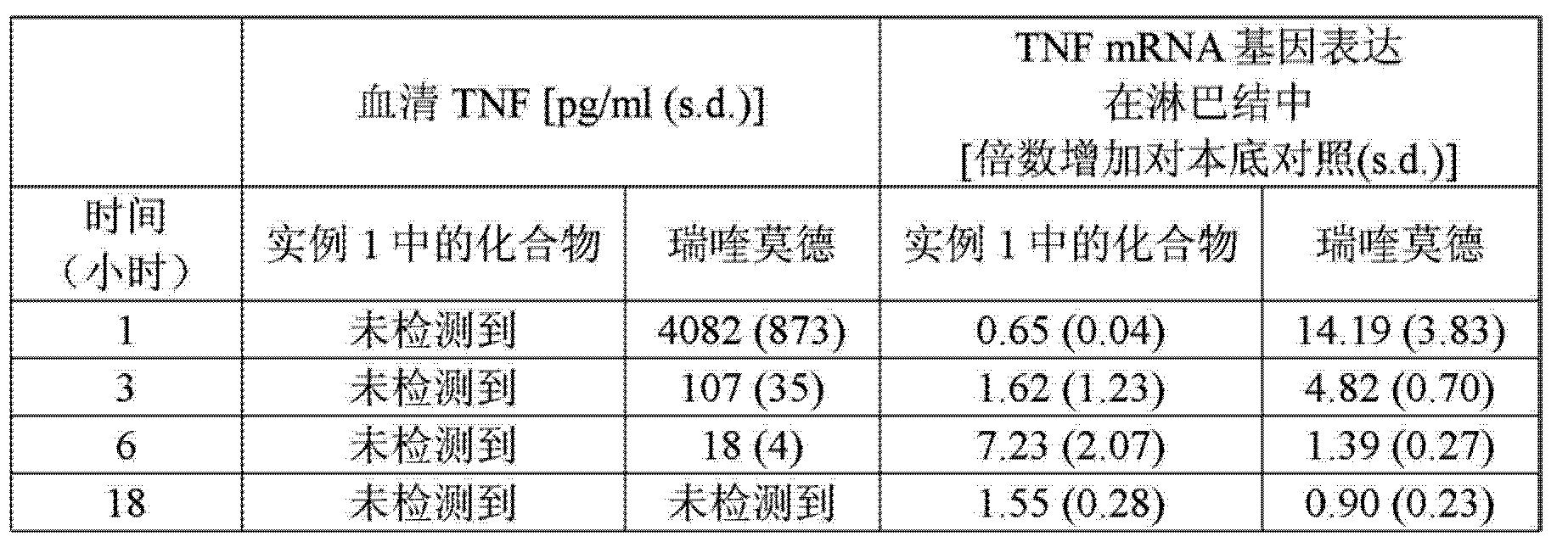 Figure CN103097386AD00131