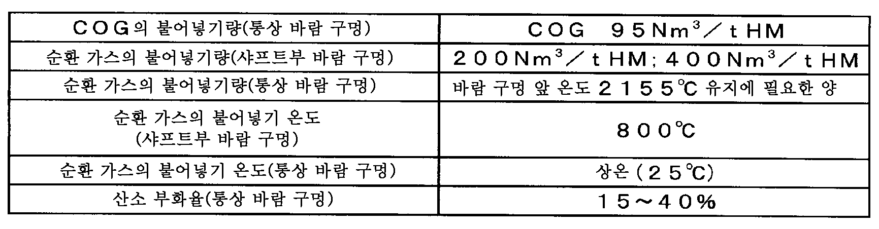 Figure 112016073668652-pct00010