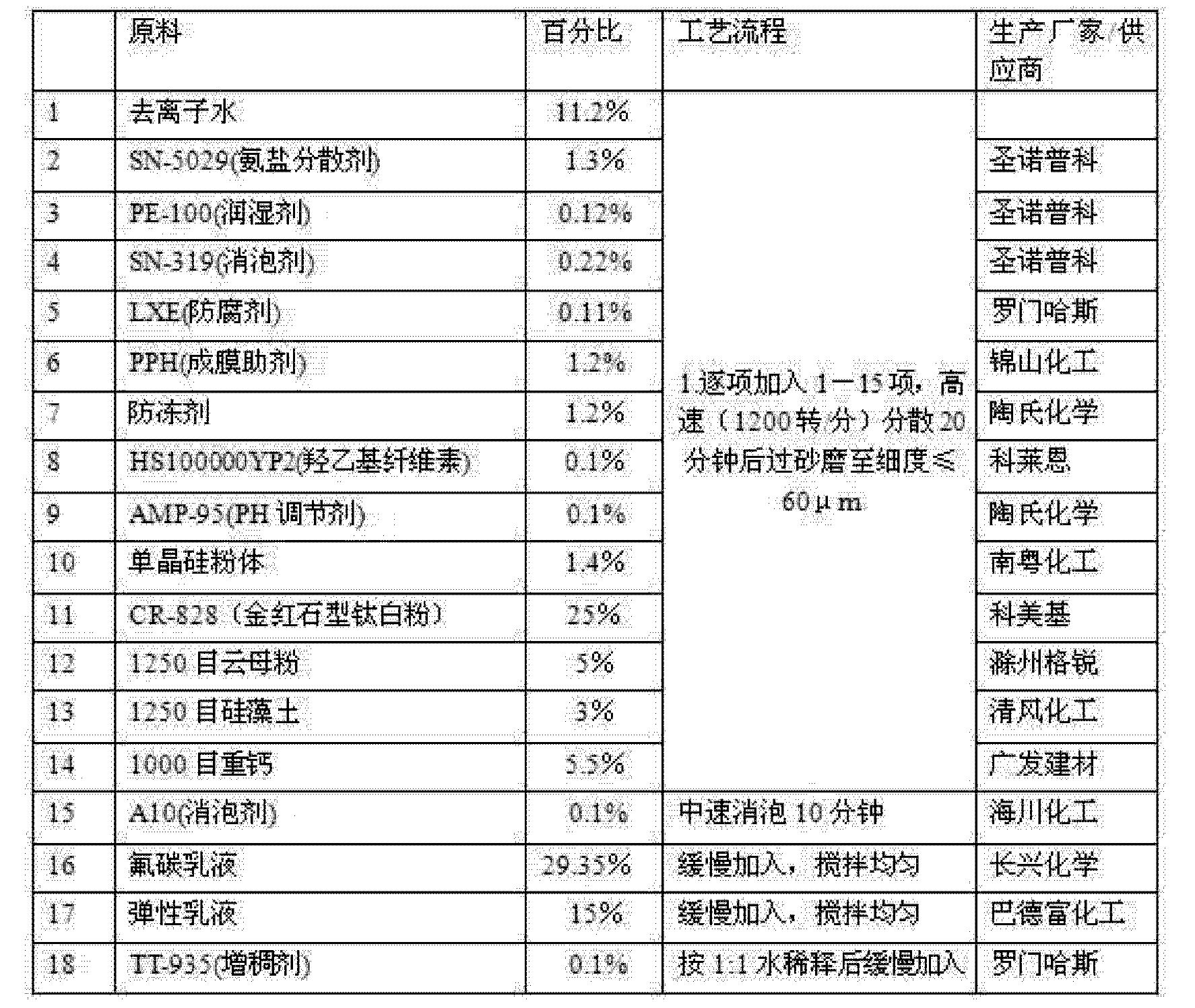 Figure CN102181208AD00121