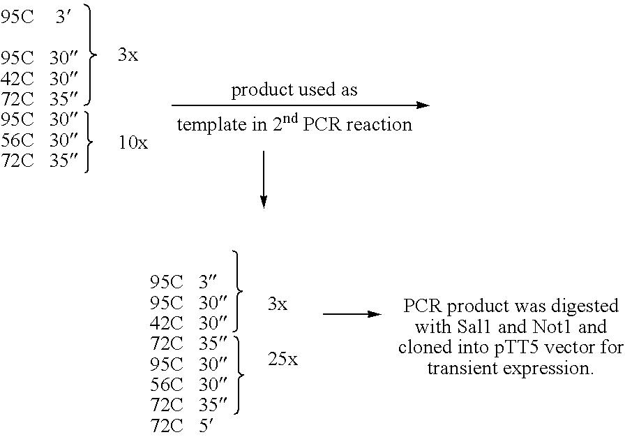 Figure US07767206-20100803-C00001