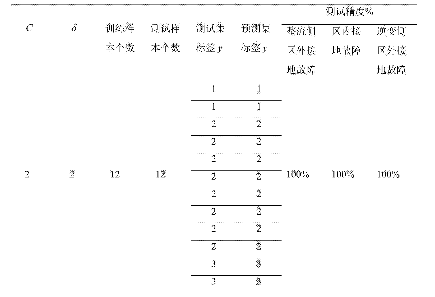Figure CN104865499BD00122
