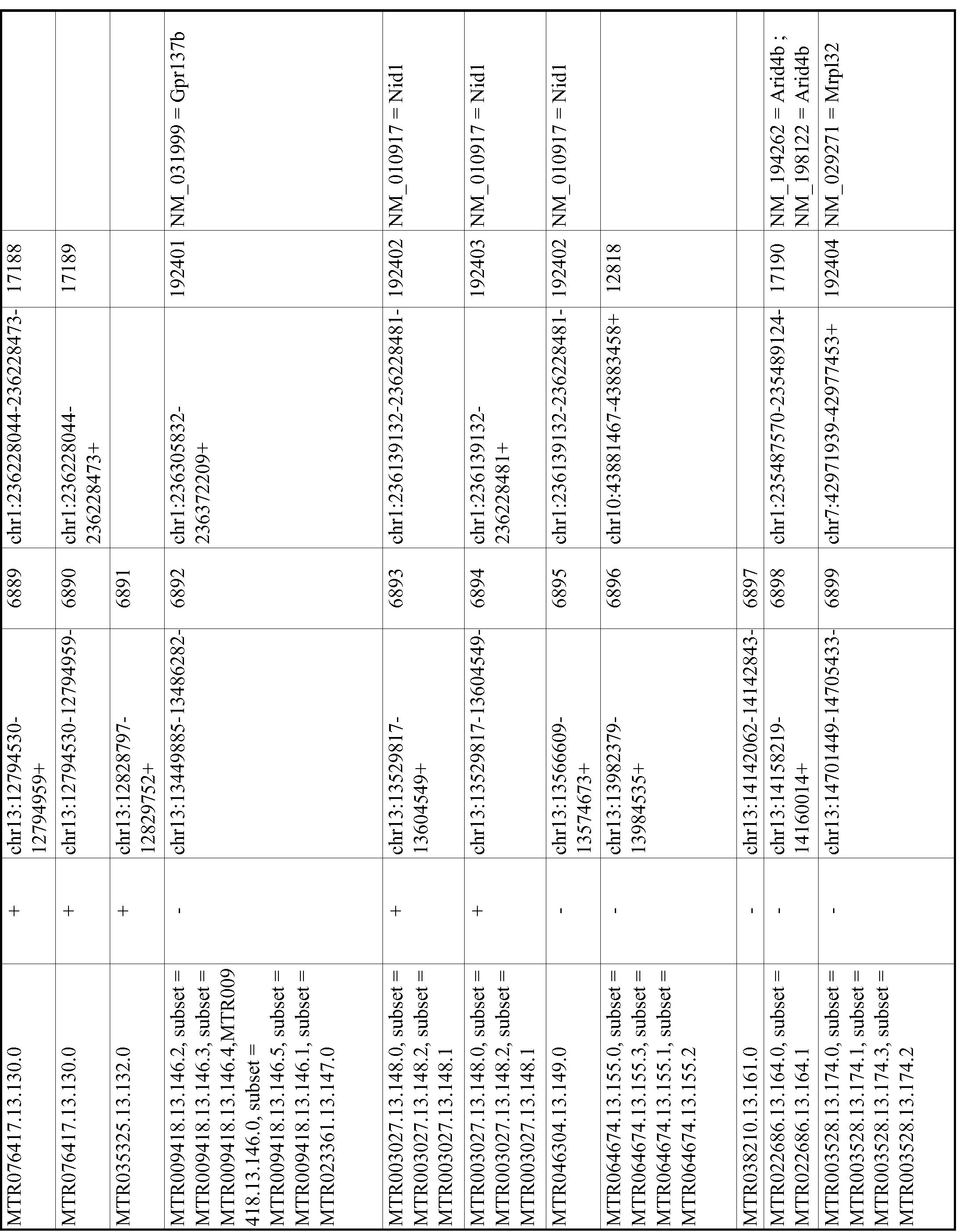 Figure imgf001223_0001