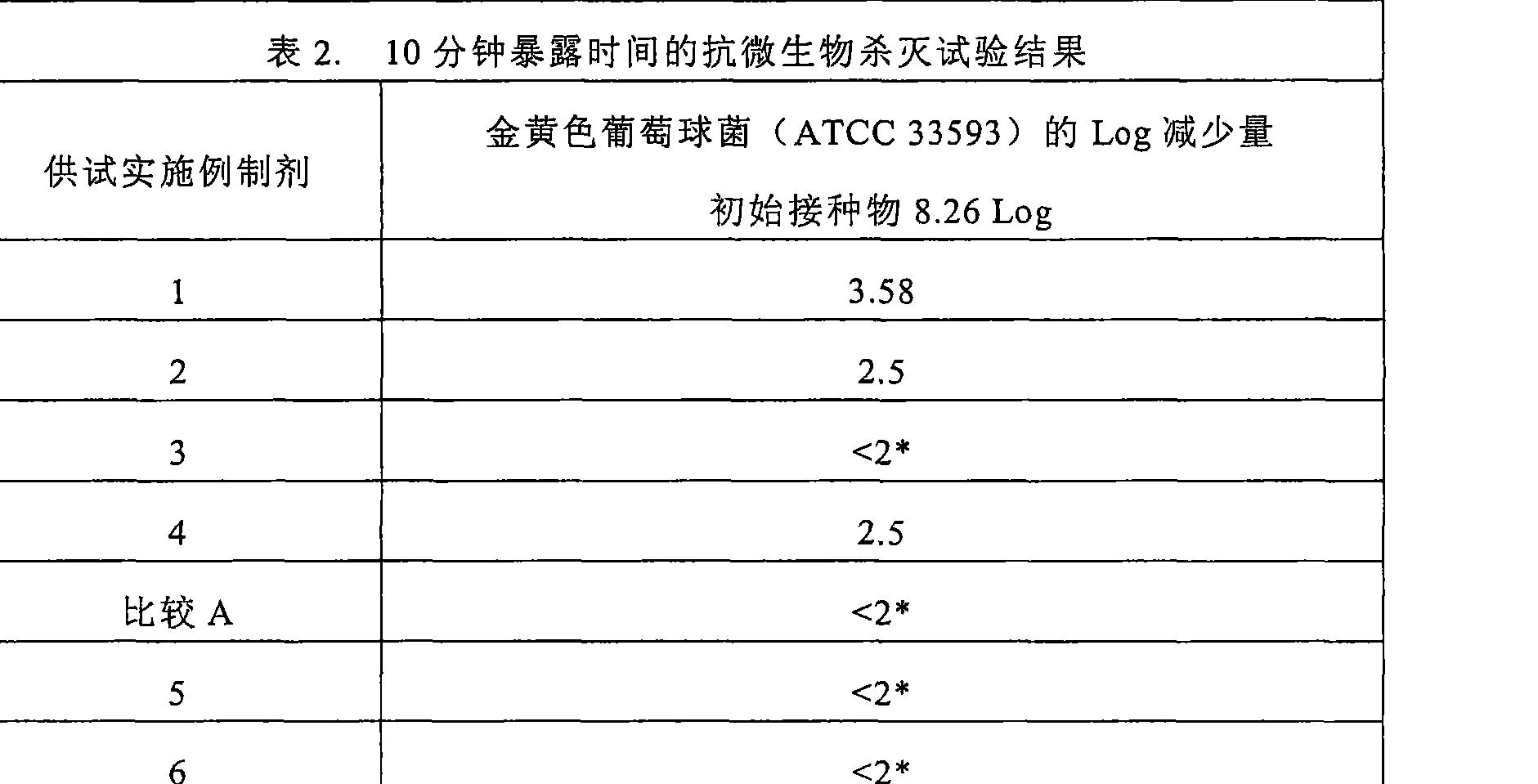 Figure CN101137357BD00442