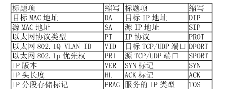 Figure CN101160825BD00141