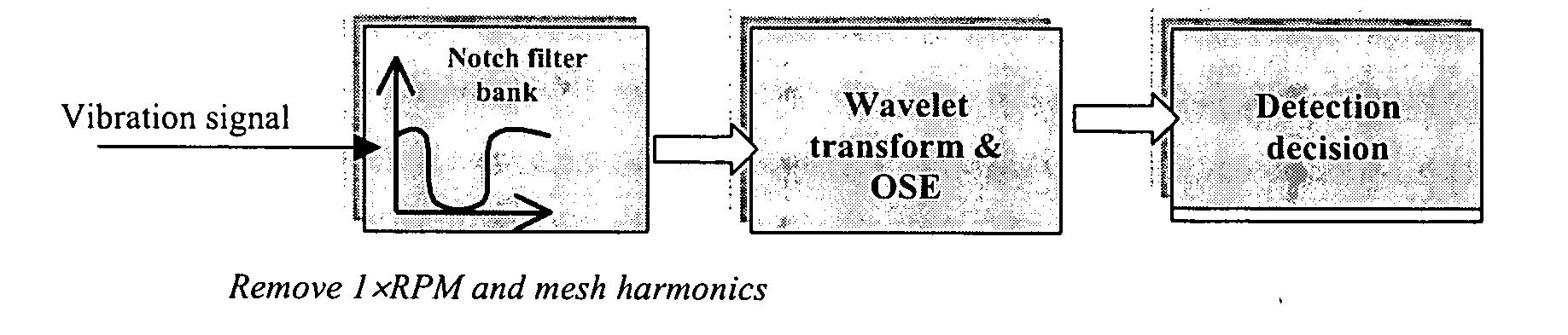 Figure US20050171736A1-20050804-P00002
