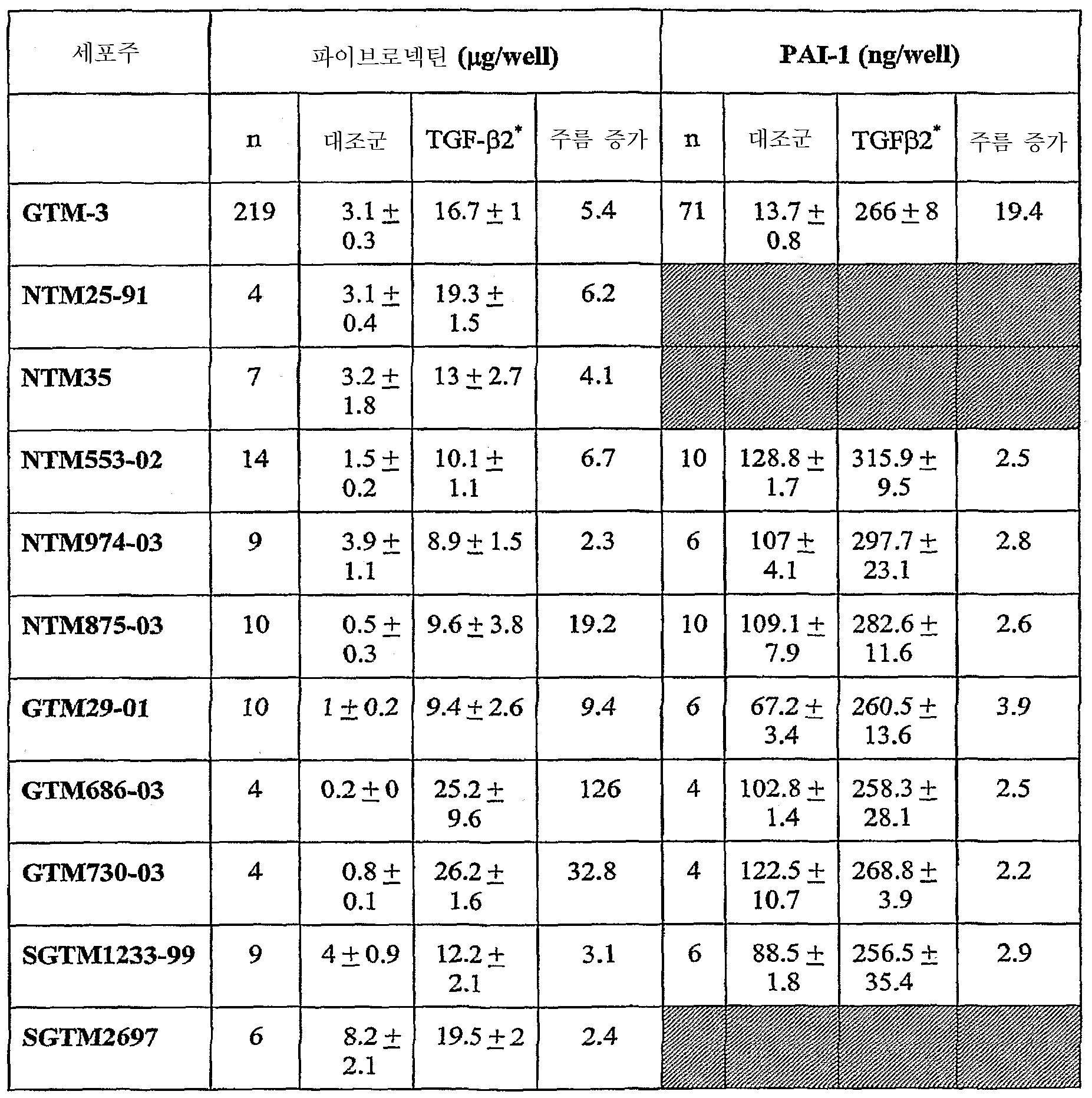 Figure 112008039758565-PCT00004