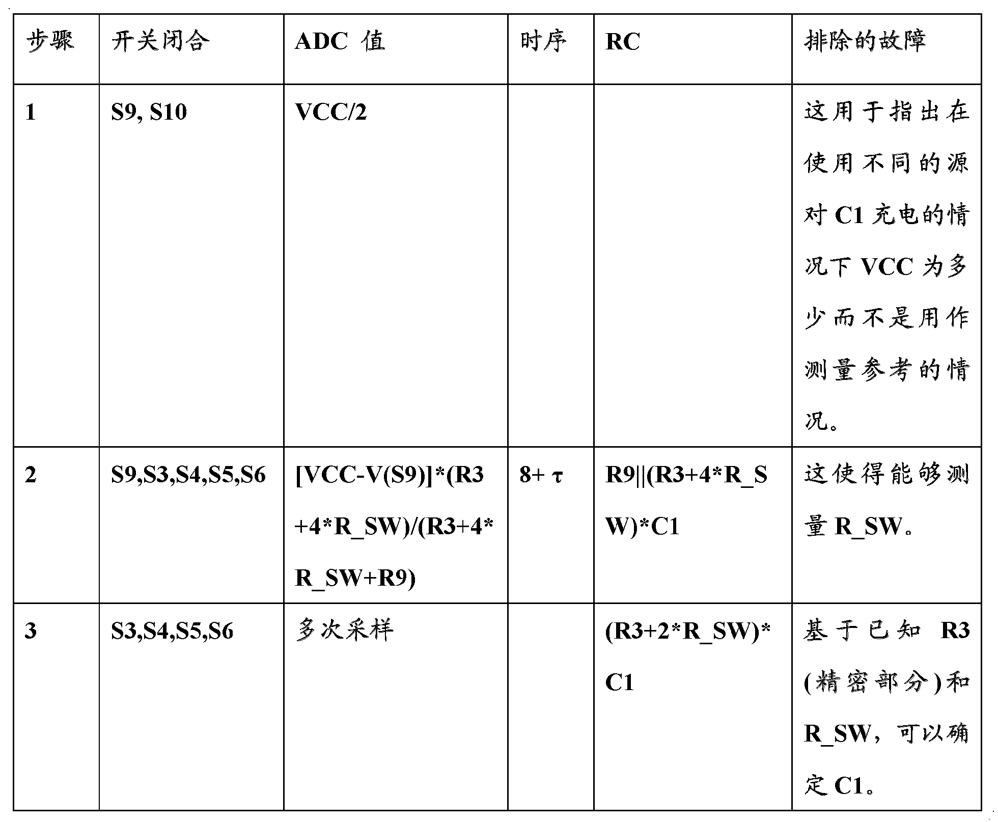 Figure CN102652265AD00181
