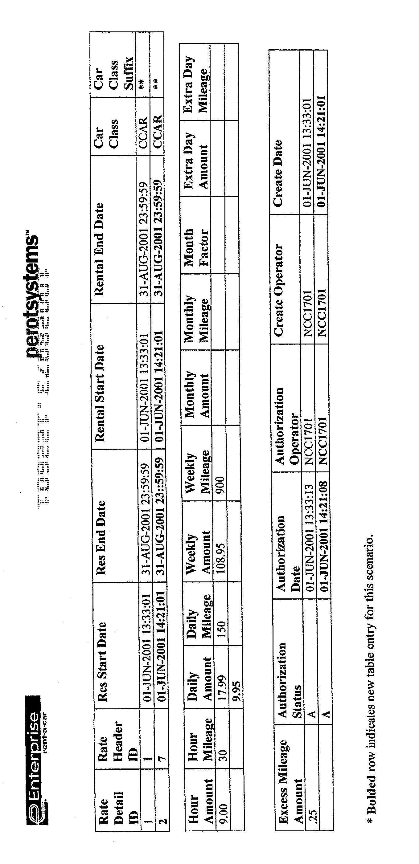 Figure US20030125992A1-20030703-P00970