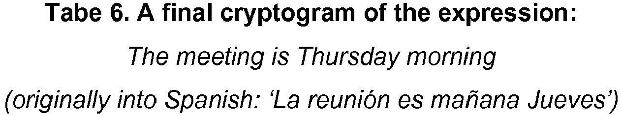 EP2731293A1 - Shannon security double symmetrical cryptogram