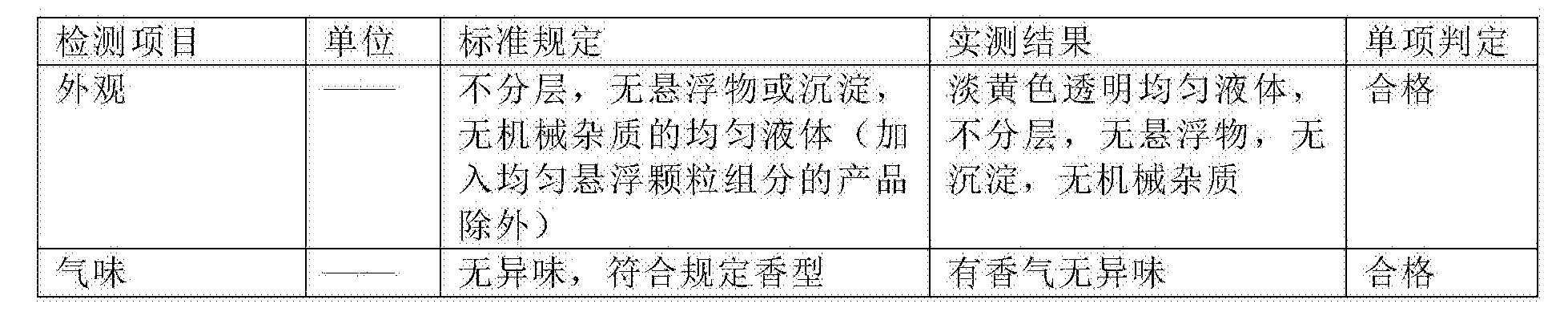 Figure CN105296177BD00143
