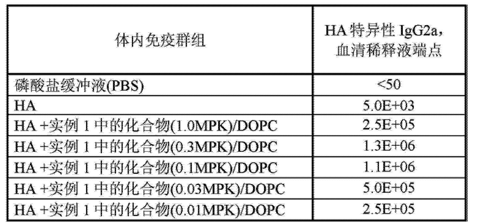 Figure CN103097386AD00101