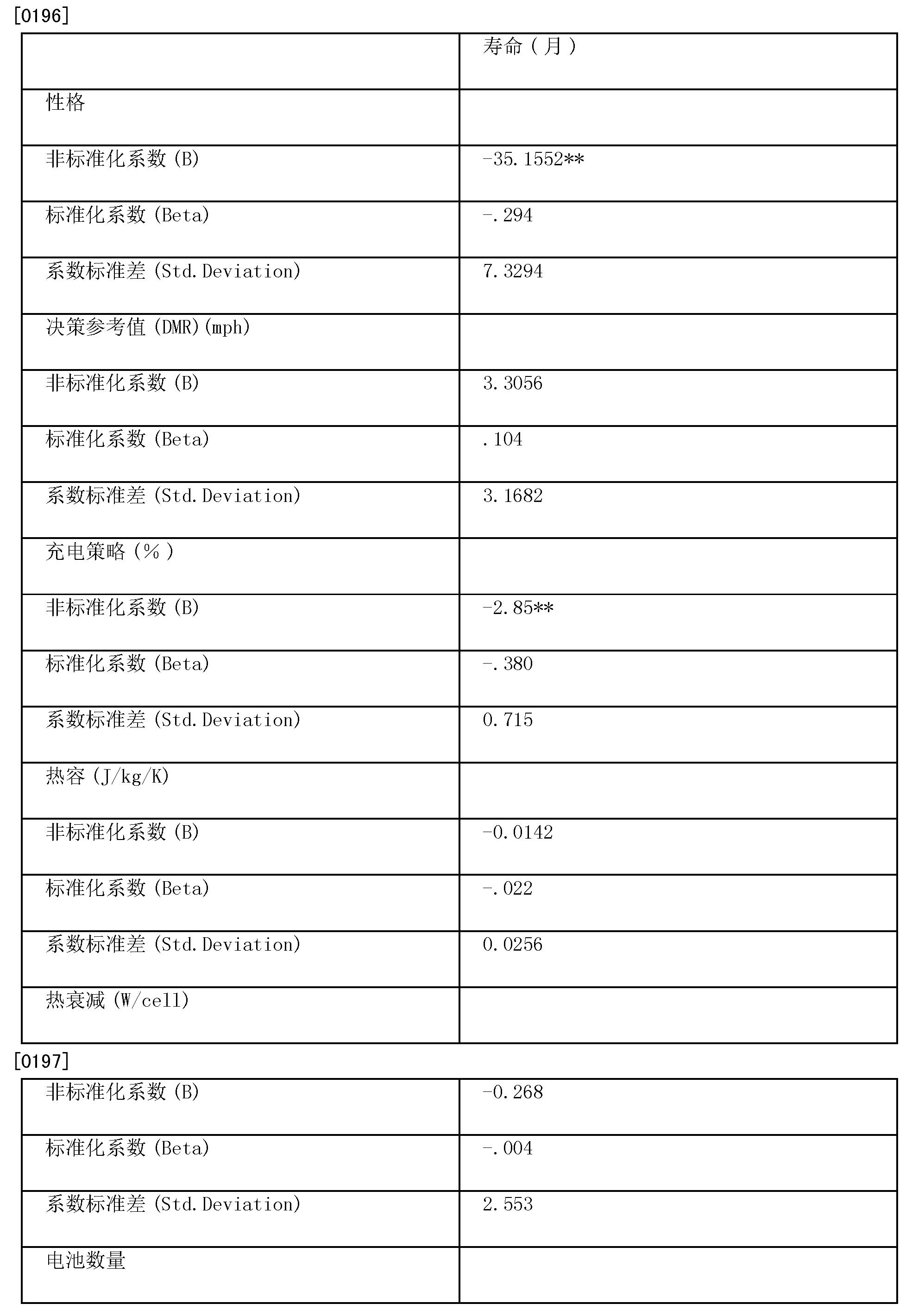 Figure CN103033752BD00191