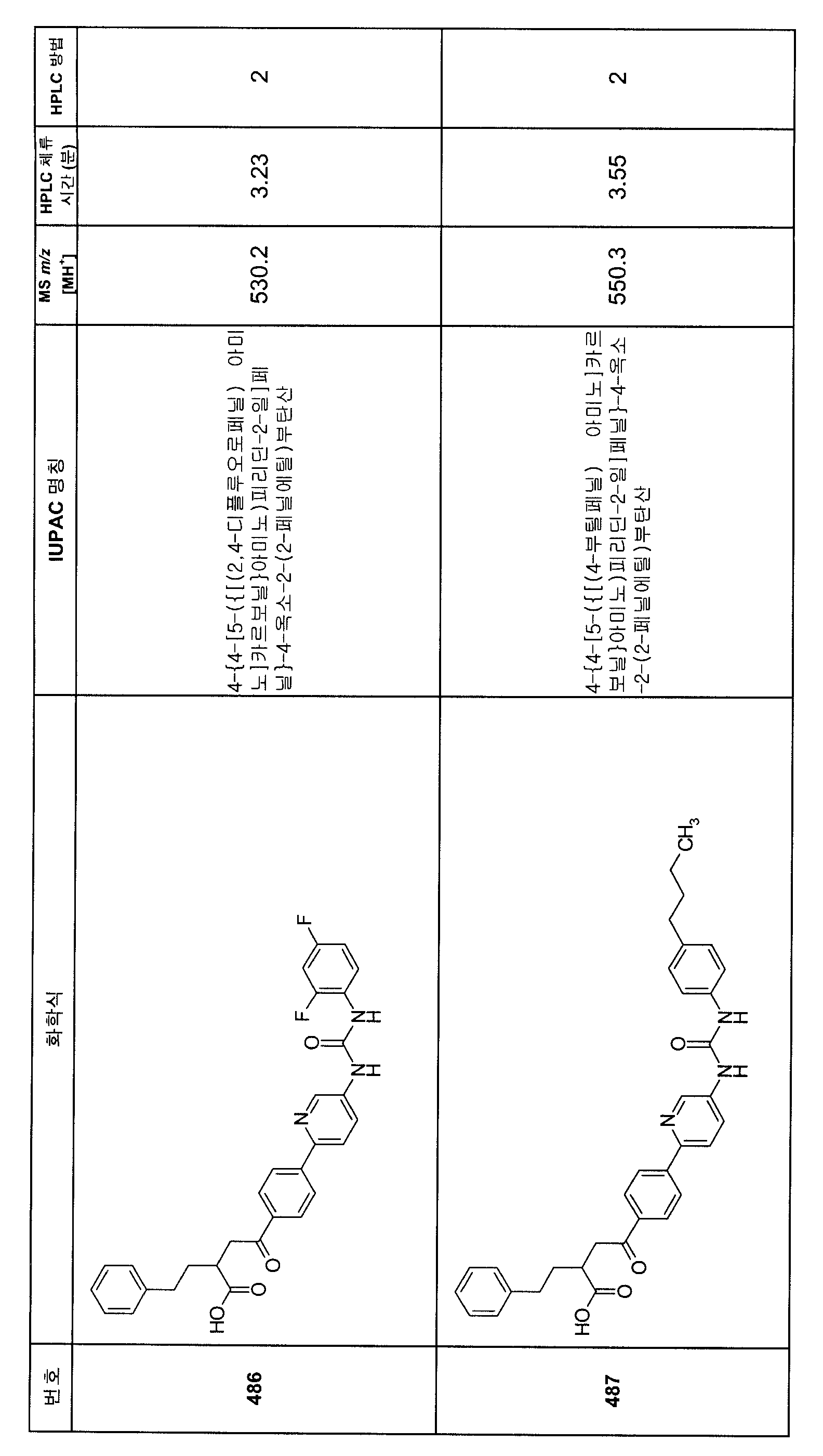 Figure 112007082249387-PCT00300
