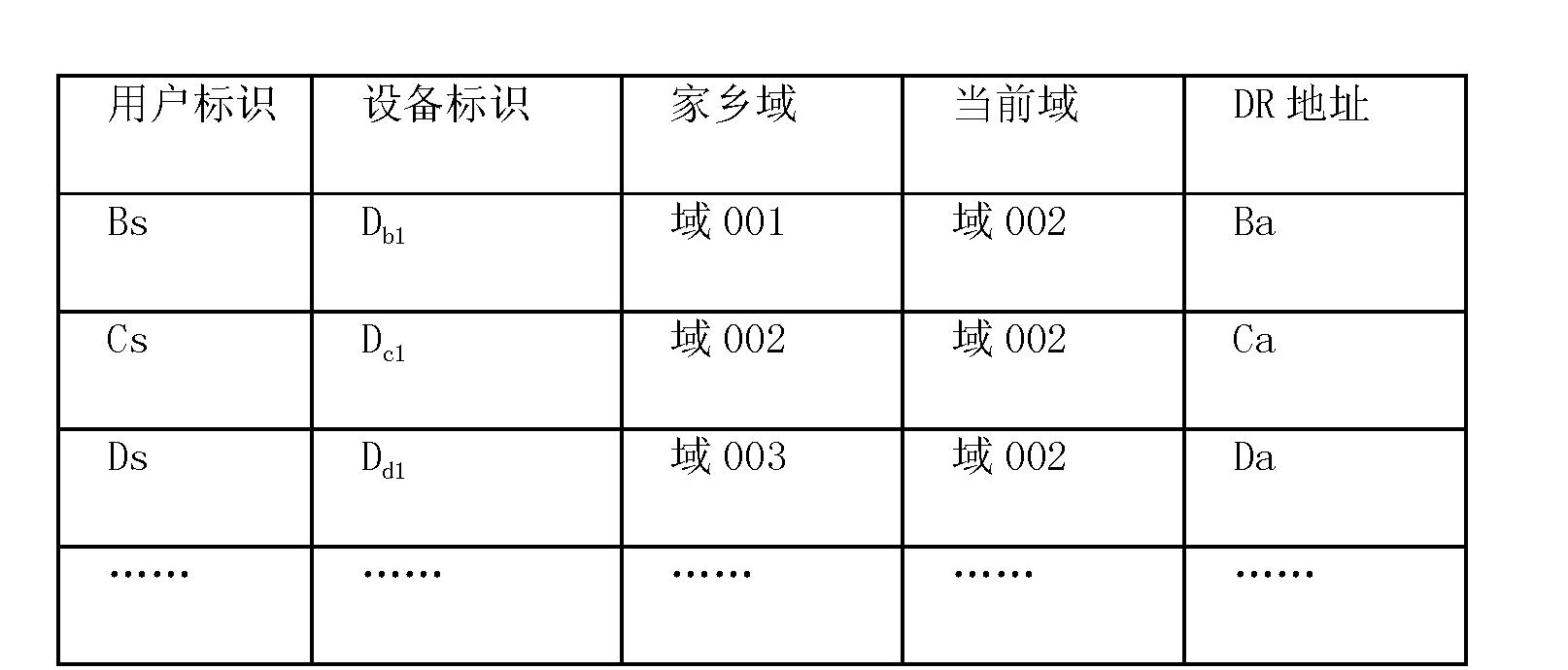Figure CN102025700BD00121