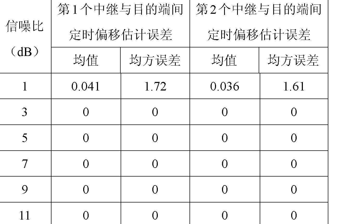 Figure CN102143102AD00131
