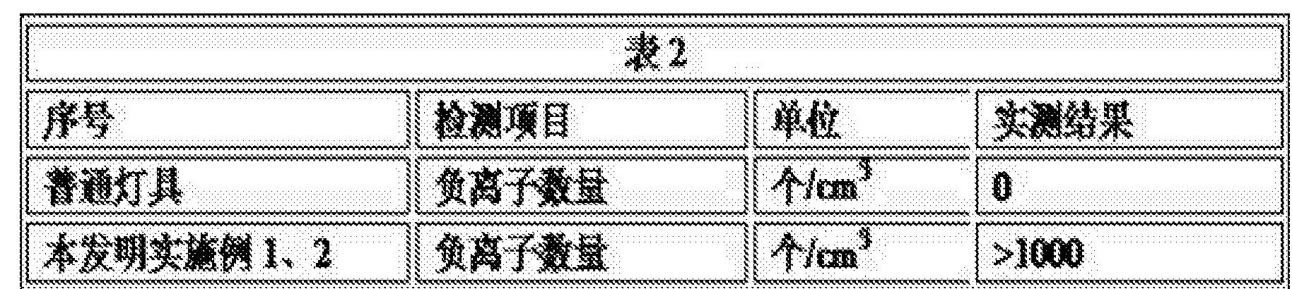 Figure CN106189659AD00122