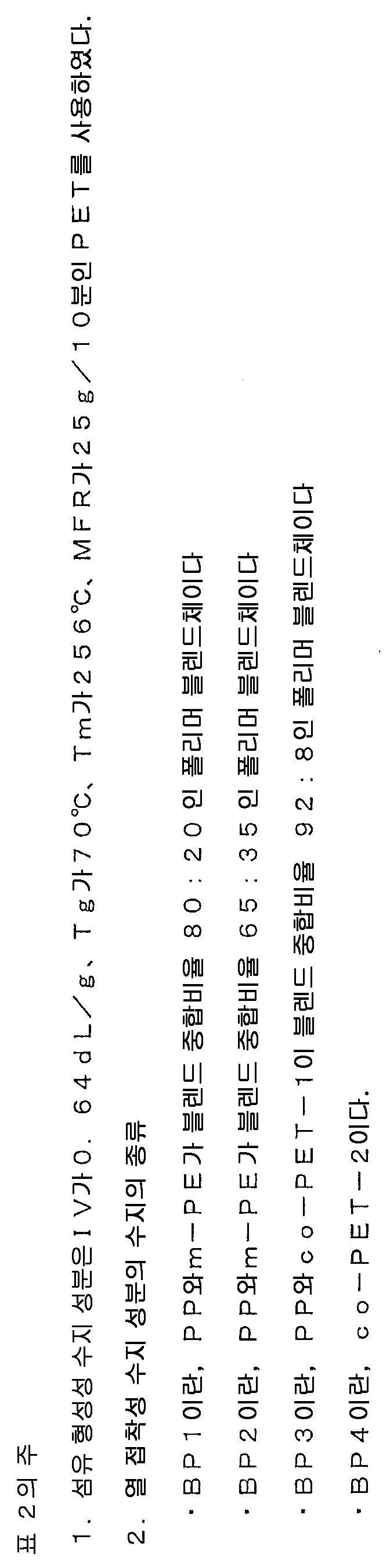 Figure 112008063063123-pct00003