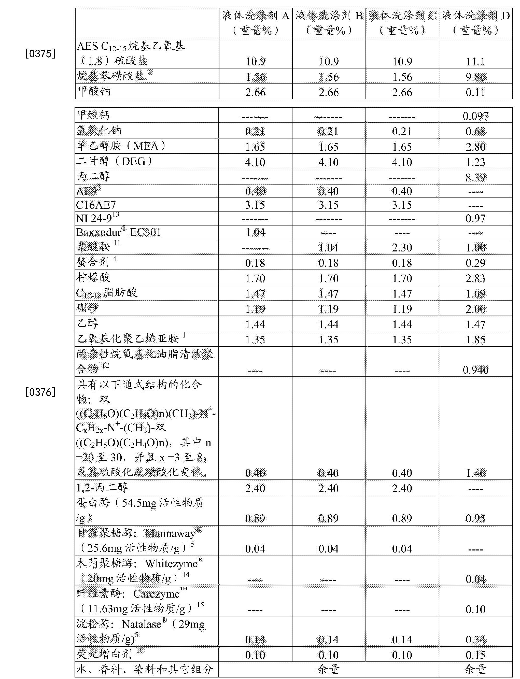 Figure CN105073966BD00391