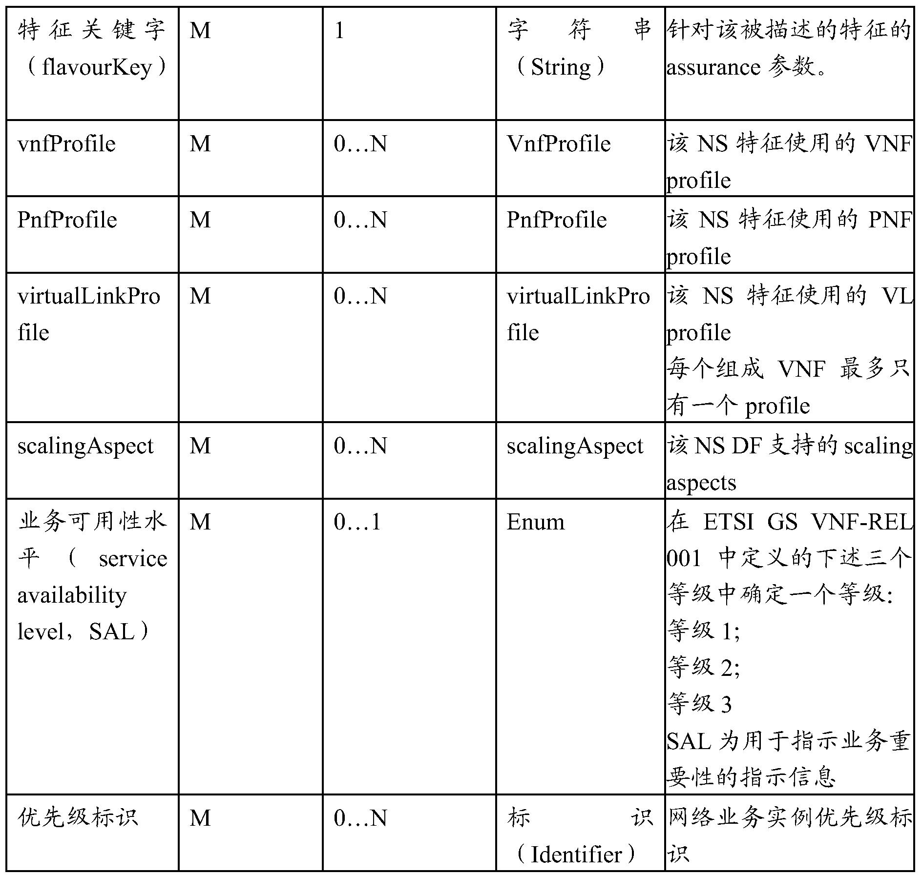 Figure PCTCN2018079150-appb-000002