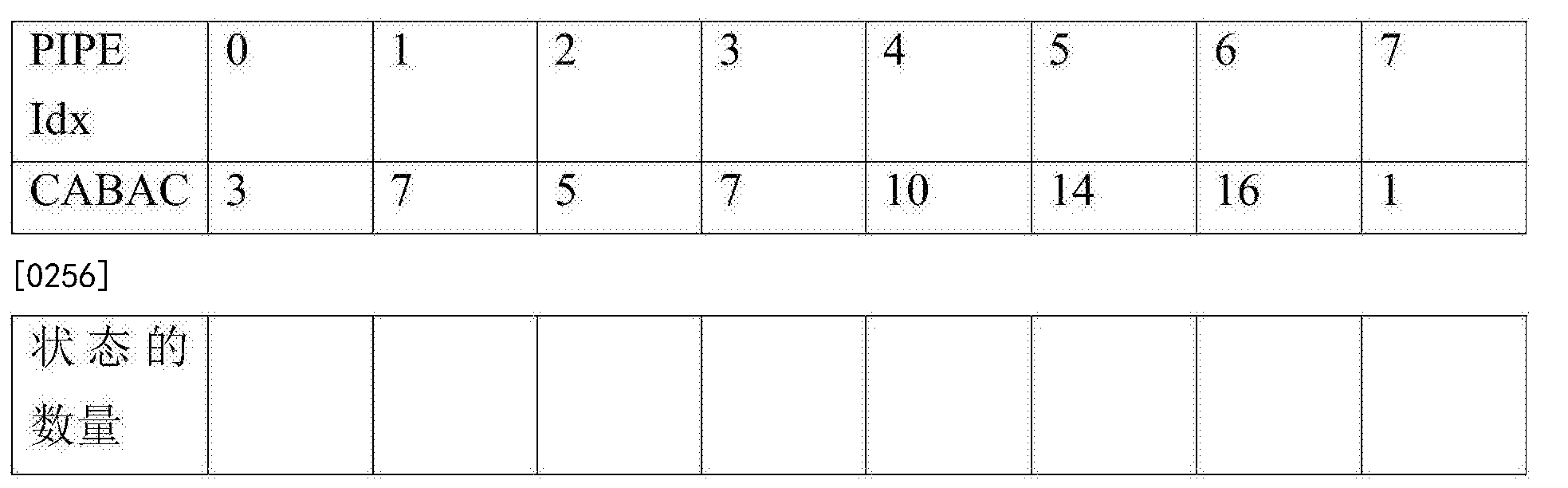 Figure CN107801041AD00432