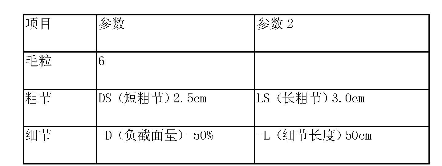 Figure CN103668634AD00071