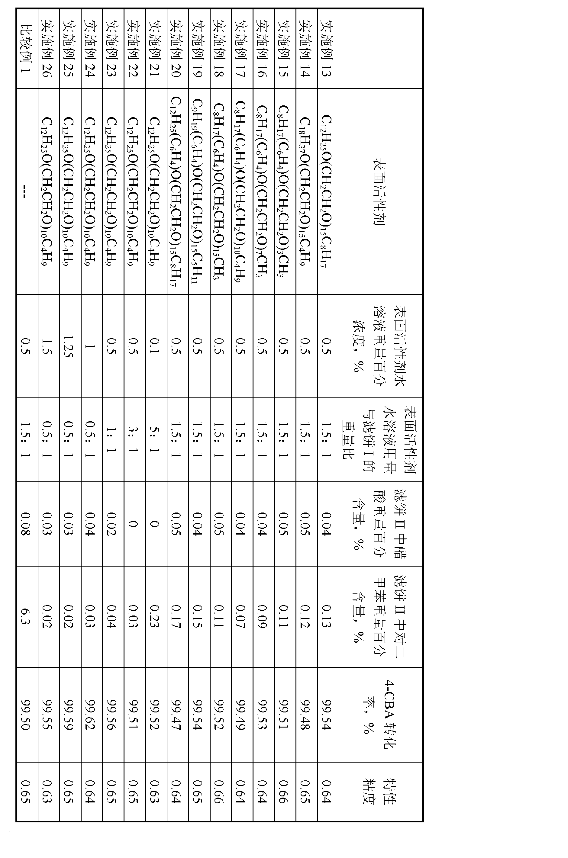 Figure CN103121947AD00071