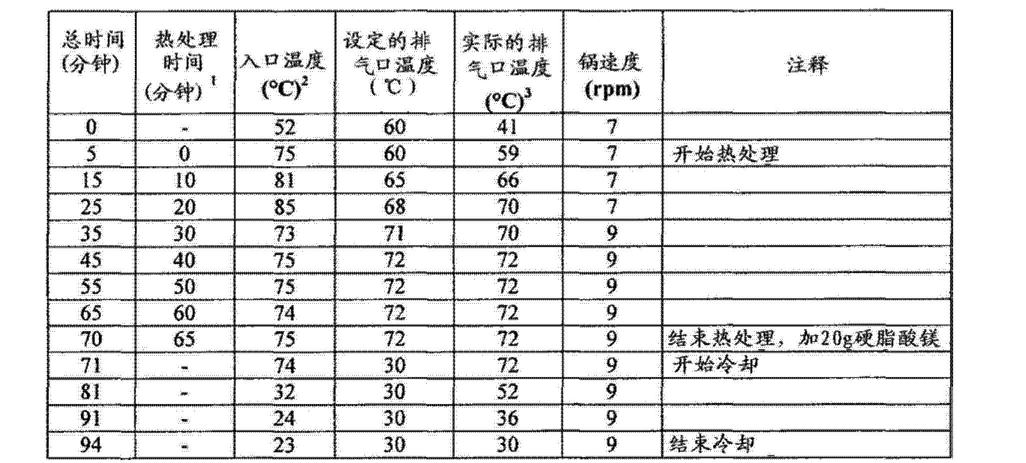 Figure CN102688241AD01401