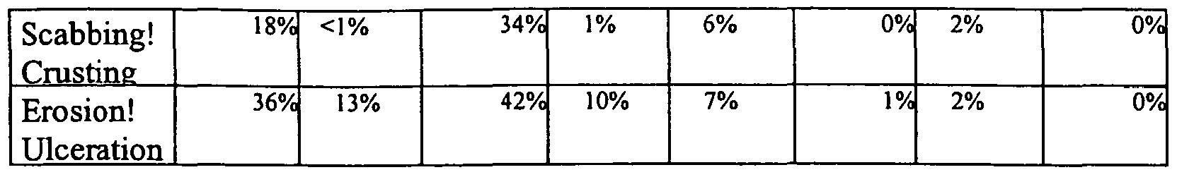 Figure imgf000285_0001