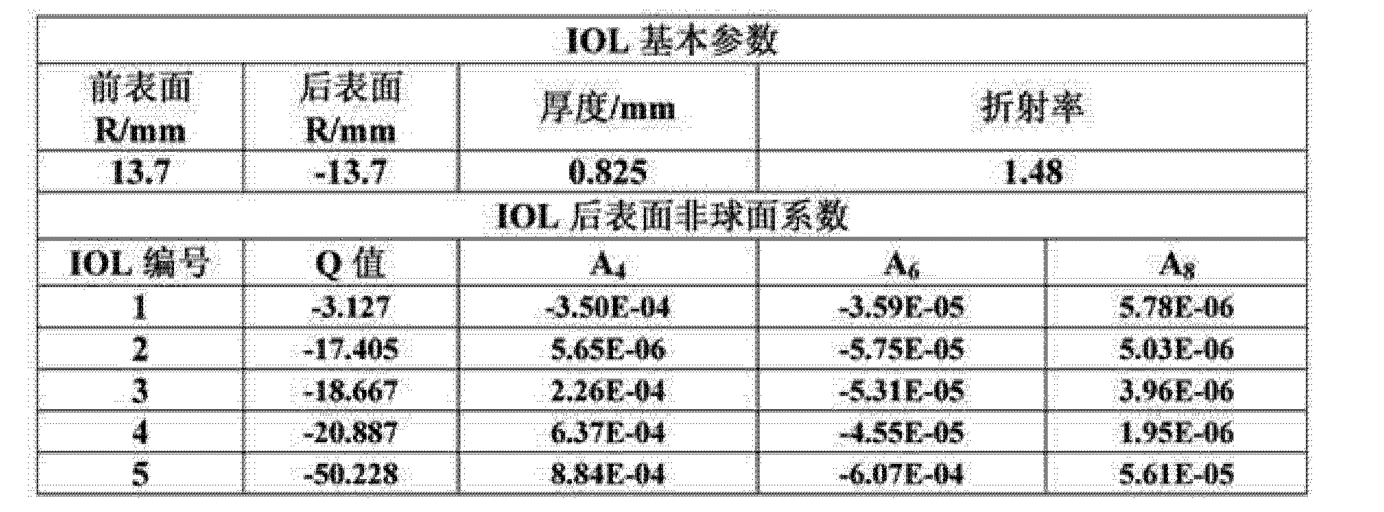 Figure CN104490490AD00072
