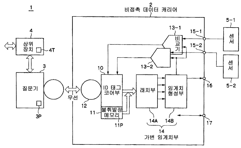 Figure R1020050040259