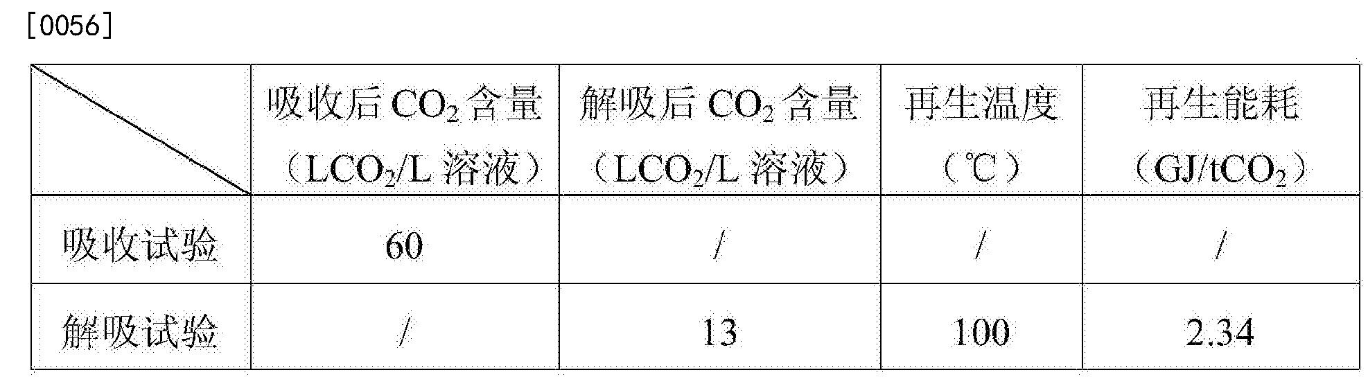 Figure CN105413396AD00072